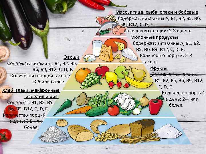 Сырые овощи для похудения - как есть правильно!