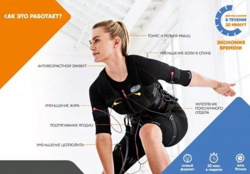 Ems (эмс) -фитнес тренировка и ems-реабилитация: польза или вред?