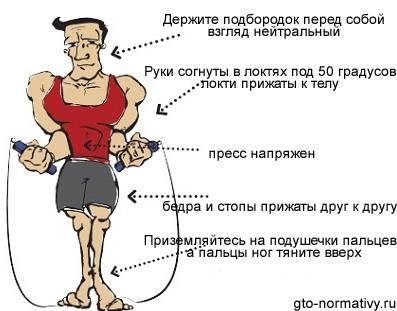 Прыжки со скакалкой: плюсы, готовый план, упражнения