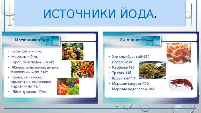 Продукты, содержащие йод в большом количестве: список и таблица