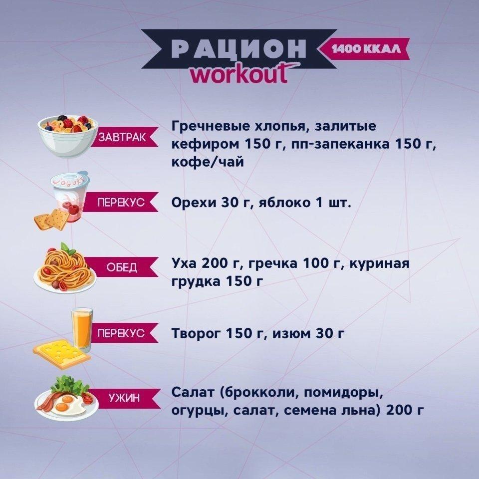 Меню на 1200 калорий с бжу | esh-i-khudei.ru