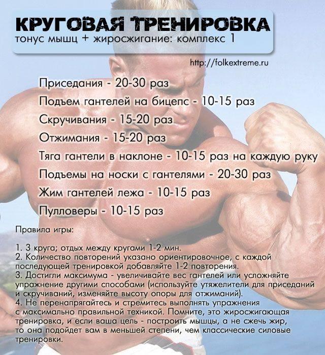 Спорт экстремальное жиросжигание с помощью кето-диеты и четырех видов тренинга