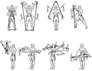 Преимущества упражнений с лентой и фитнес-резинкой и эспандером