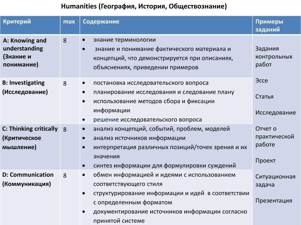 Лучшие бодибилдеры россии: 12 популярных российских культуристов