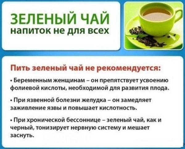 Насколько эффективен зелёный чай для похудения? научные исследования | promusculus.ru
