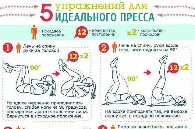 Как убрать обвисший живот в домашних условиях: способы убрать жир и подтянуть кожу