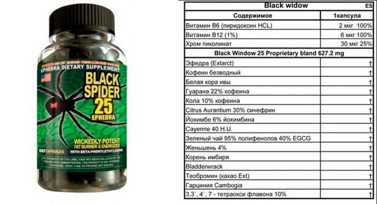 Жиросжигатель black spider 25 ephedra - состав и отзывы