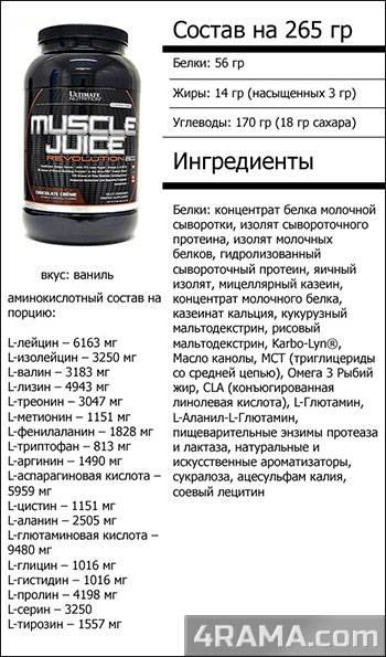 Muscle juice revolution 2600 от ultimate nutrition: отзывы, состав и как принимать гейнер
