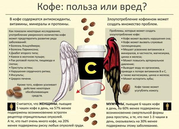 Можно ли есть кофейные зерна? польза и вред | пища это лекарство