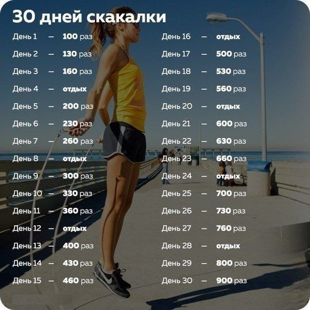 Скакалка для похудения: как и сколько прыгать, чтобы похудеть, комплекс упражнений, польза прыжков / mama66.ru
