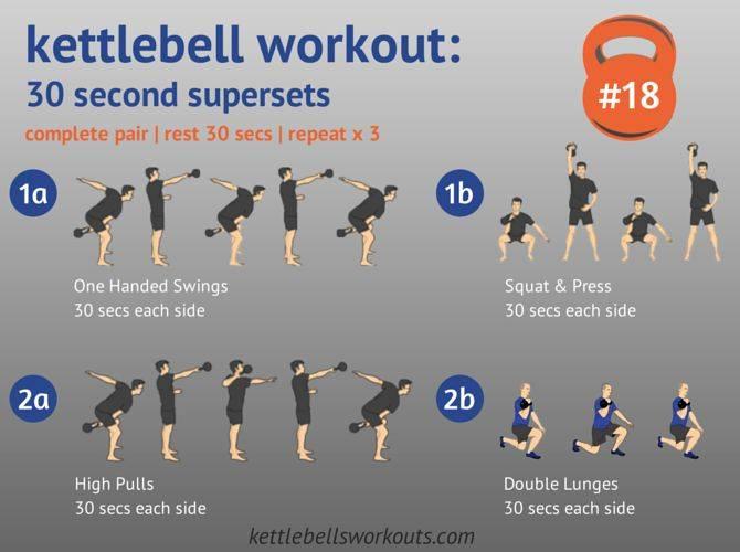Кроссфит с гирей: упражнения, программы тренировок, рекомендации