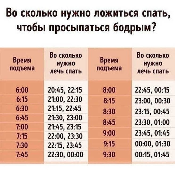 Как хорошо высыпаться ночью?