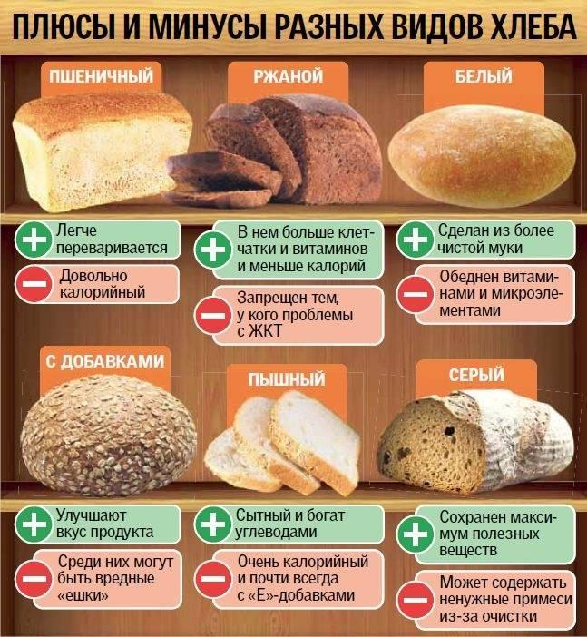 Подсушенный хлеб — польза и возможный вред | польза и вред