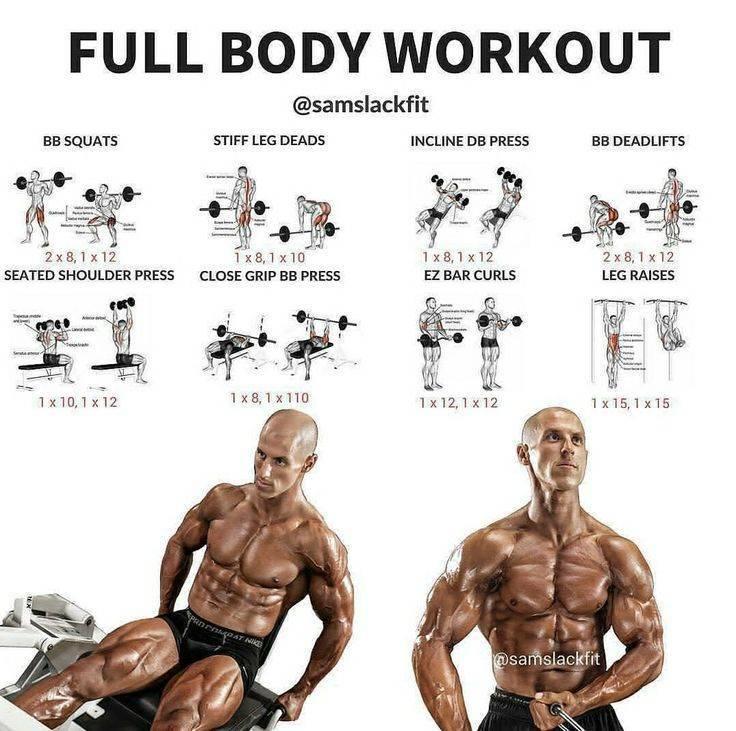 Fullbody. комплексная тренировка на всё тело для новичков