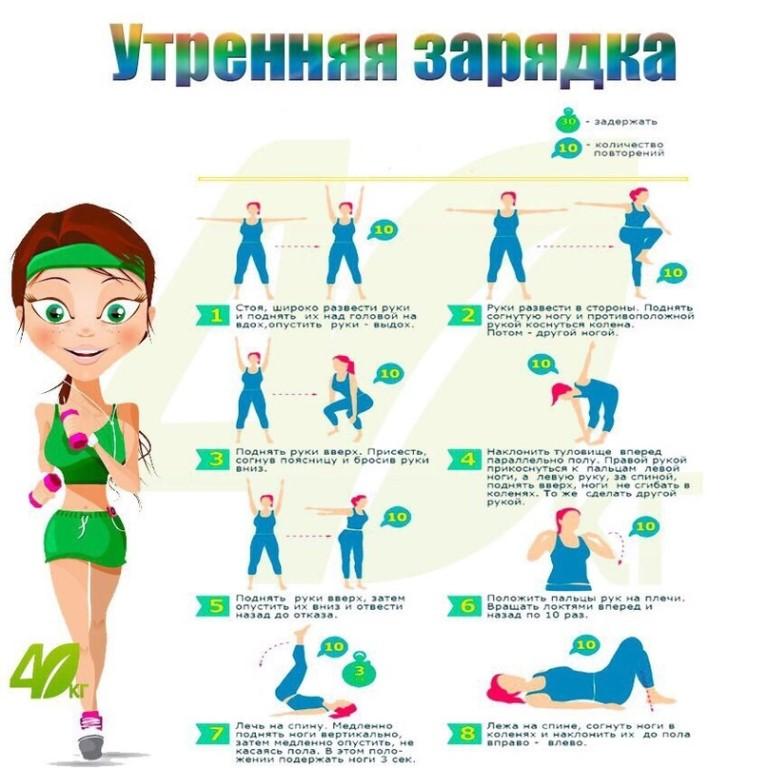 Утренняя зарядка для похудения на 10 минут: заряд бодрости на весь день