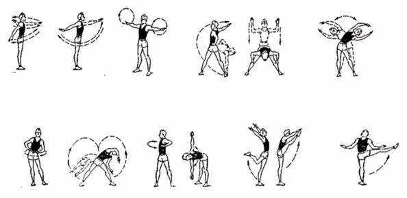 Развитие координации движений: упражнения, игры