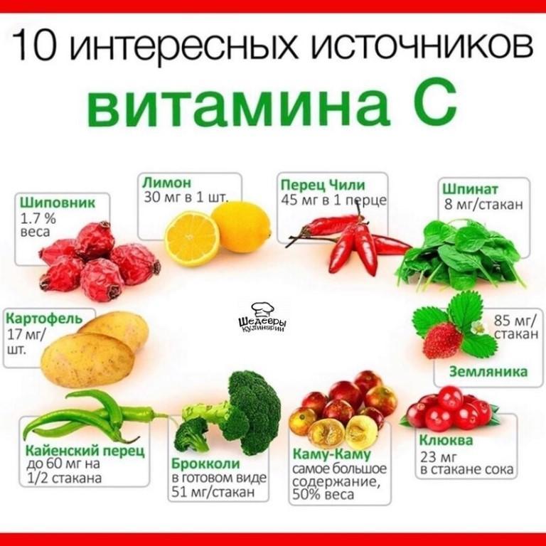 Вареные овощи для похудения – диета на отварных