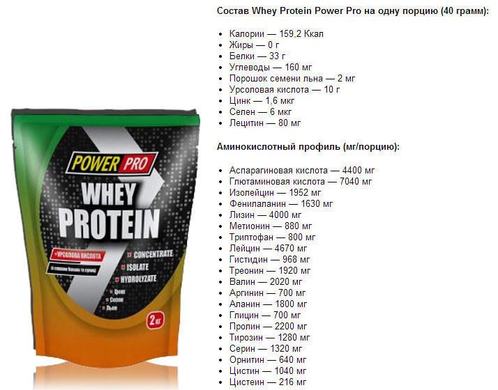 Сывороточный протеин: полезные свойства доказанные наукой