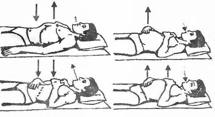 Дыхание диафрагмой: польза, как работает, техника