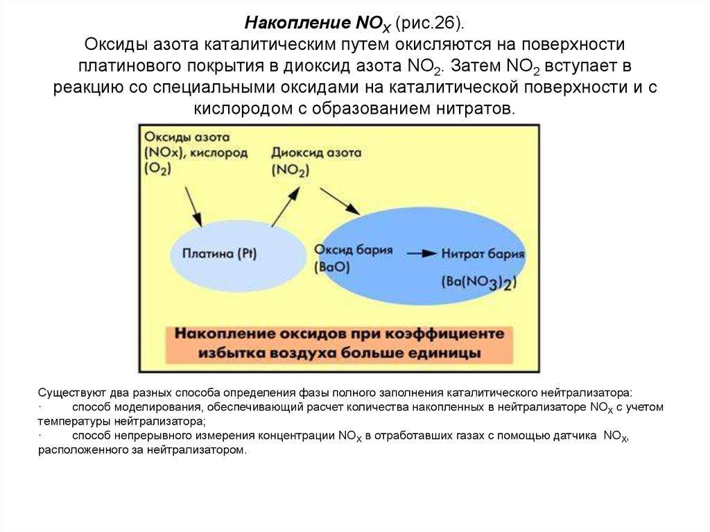Разница между оксидом азота и закисью азота