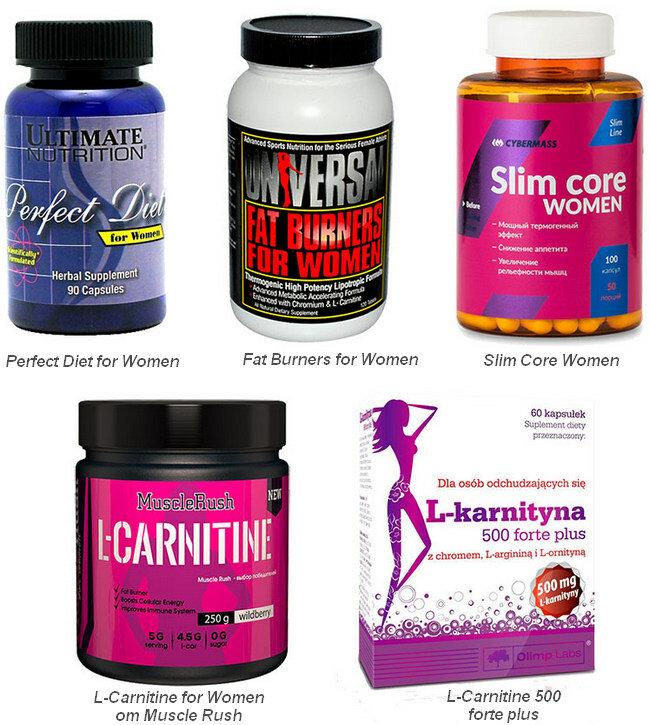 Самые эффективные жиросжигающие продукты для похудения женщин и мужчин