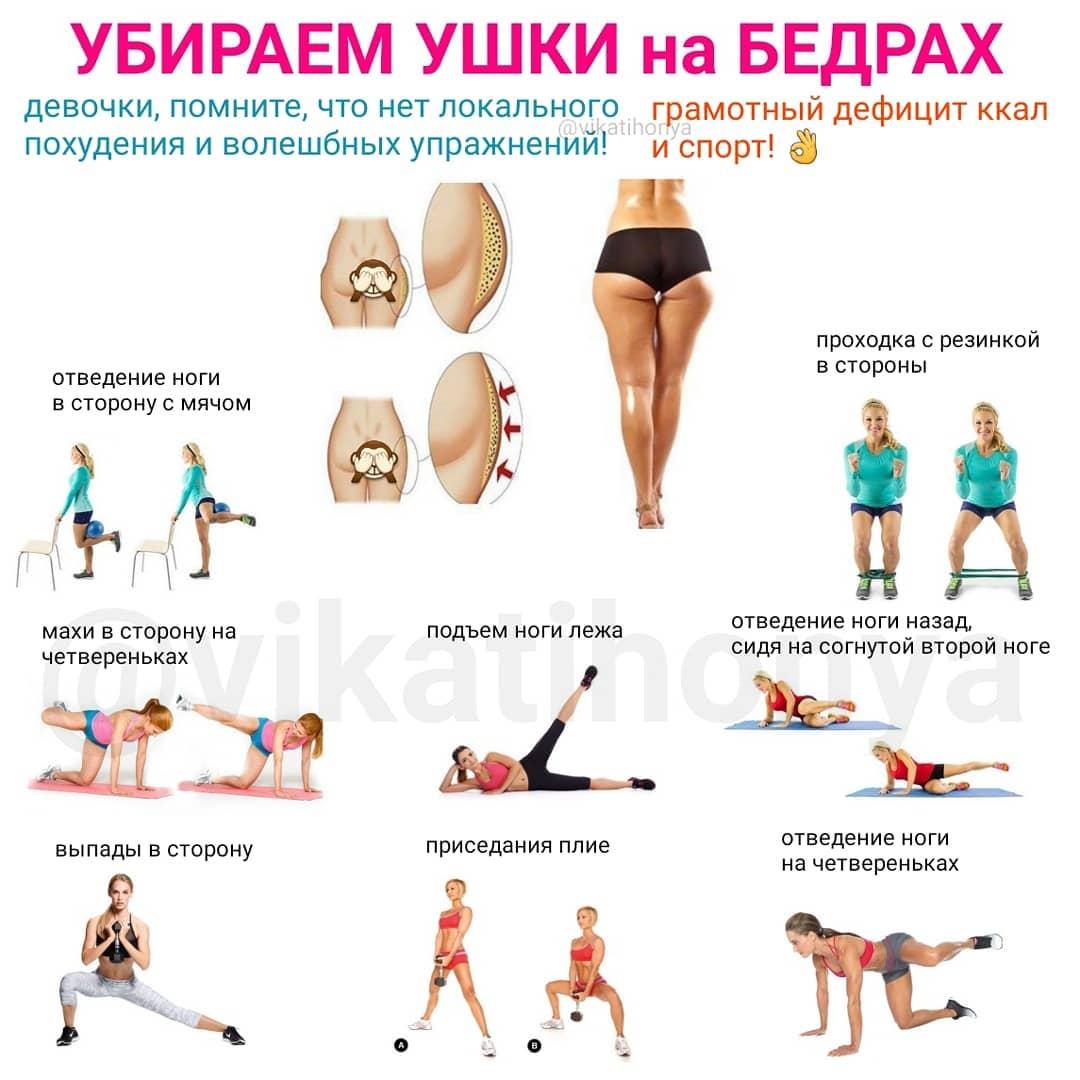 Упражнения для бедер и ягодиц в домашних условиях для похудения
