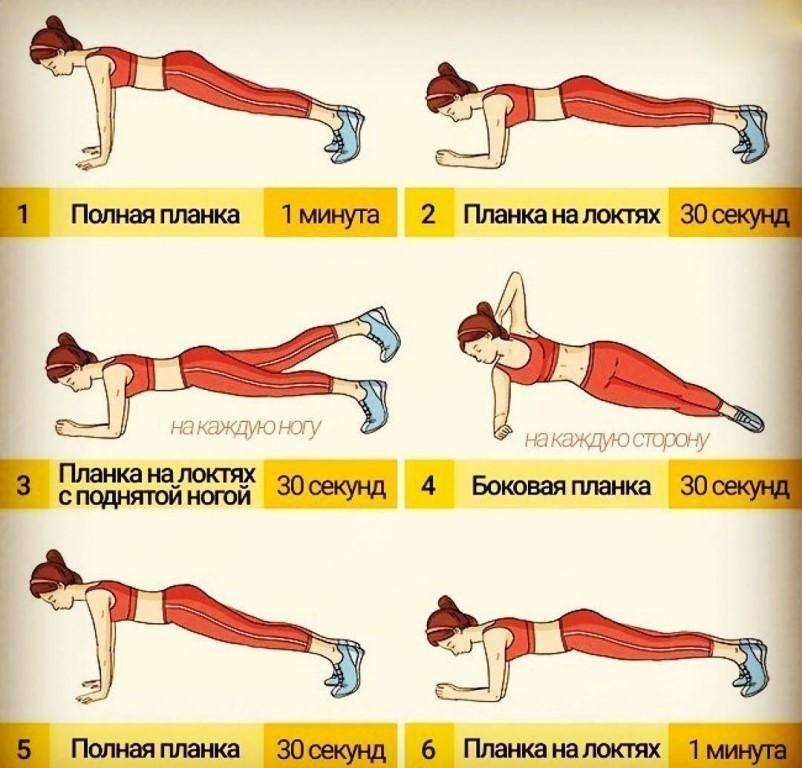Упражнение планка за 5 минут - ольга рябушенко