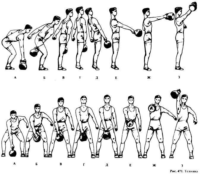Толчок гири по длинному циклу: работающие мышцы и техника выполнения