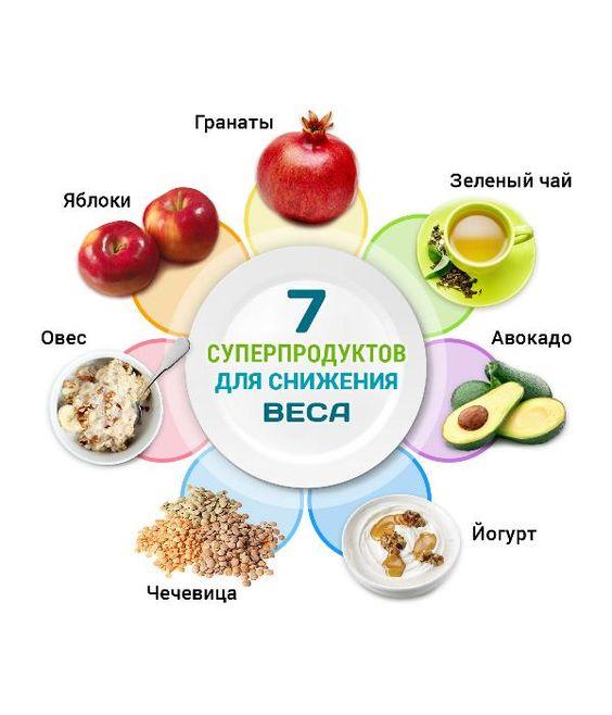 Какие фрукты есть при диете