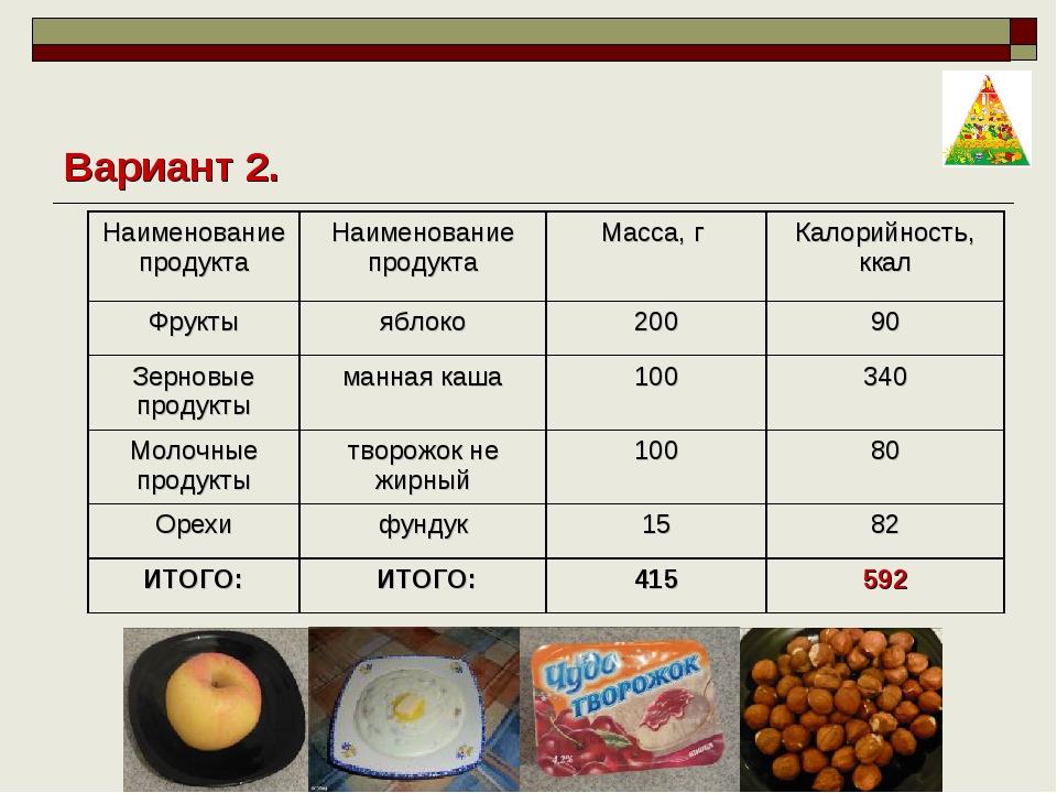 Питание для набора массы — эффективная (и недорогая!) диета