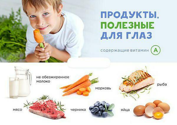 Продукты для глаз | компетентно о здоровье на ilive