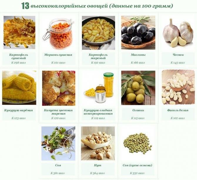 Топ-7 самых полезных сухофруктов для похудения