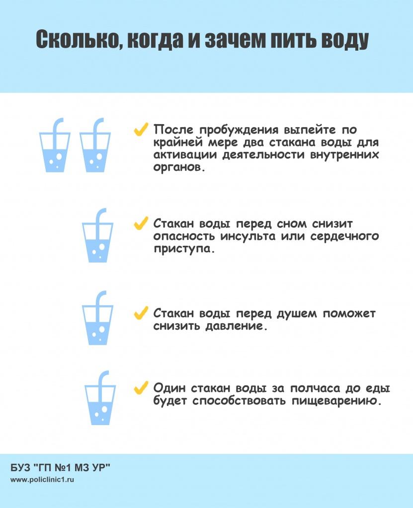 Можно ли пить воду во время и после еды – «за» и «против»