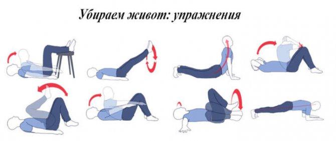 Как убрать бока: упражнения в домашних условиях, как избавиться от живота, сделать талию за неделю женщинам