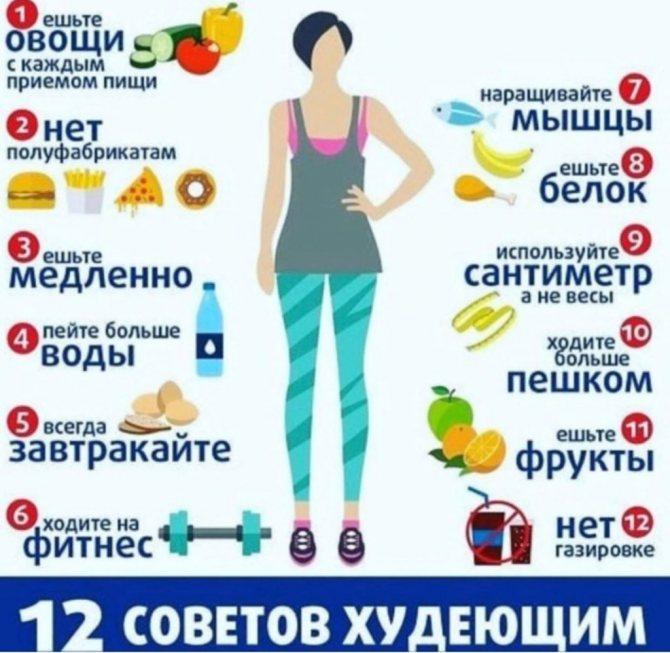 Когда организм начинает сжигать жир: худеем правильно
