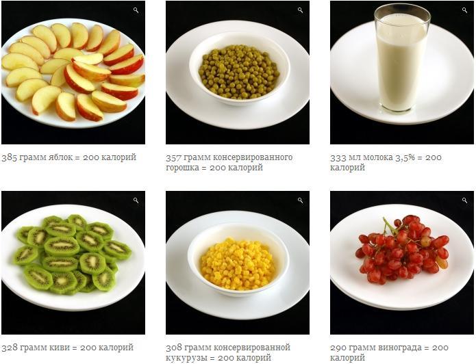 Сколько орехов можно съедать в день с пользой для здоровья. наглядные порции и их калорийность с фото: сколько орехов можно съедать в день при похудении? возможный вред и противопоказания