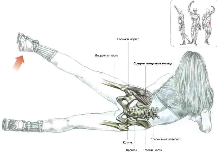 Махи ногами лежа на боку (подъем ноги лежа на боку) с расширенной амплитудой