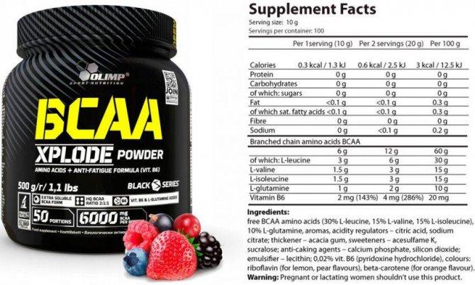 Как принимать протеин? сколько нужно bcaa? когда? и другие вопросы по спортпиту