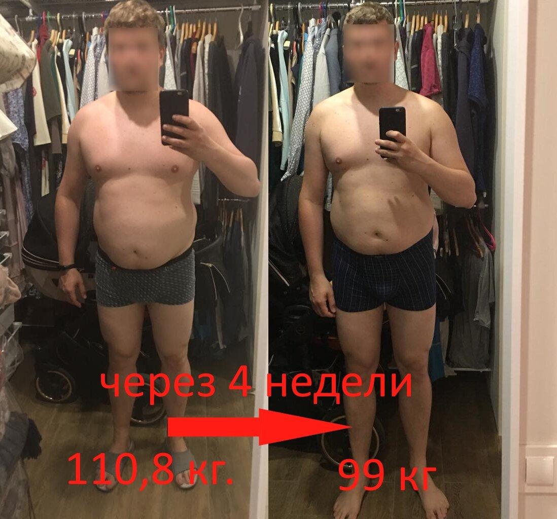 Как похудеть за 2-недельный срок