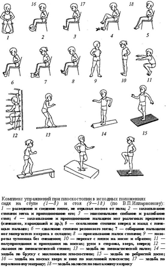 Упражнения на равновесие и баланс: слэклайн, босу и балансировочный диск