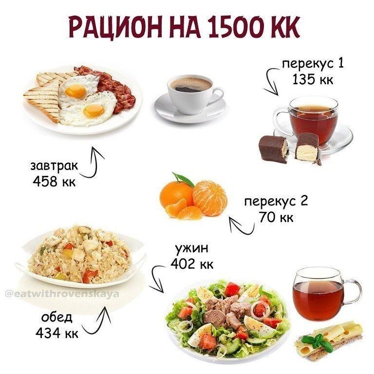 Меню на 1400 калорий в день на неделю с бжу. 1400 калорий в день — твоя новая норма. меню, с которым ты обязательно похудеешь.