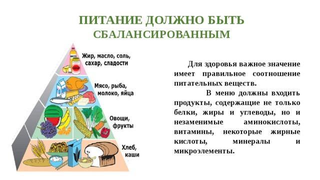 Режим приёма пищи