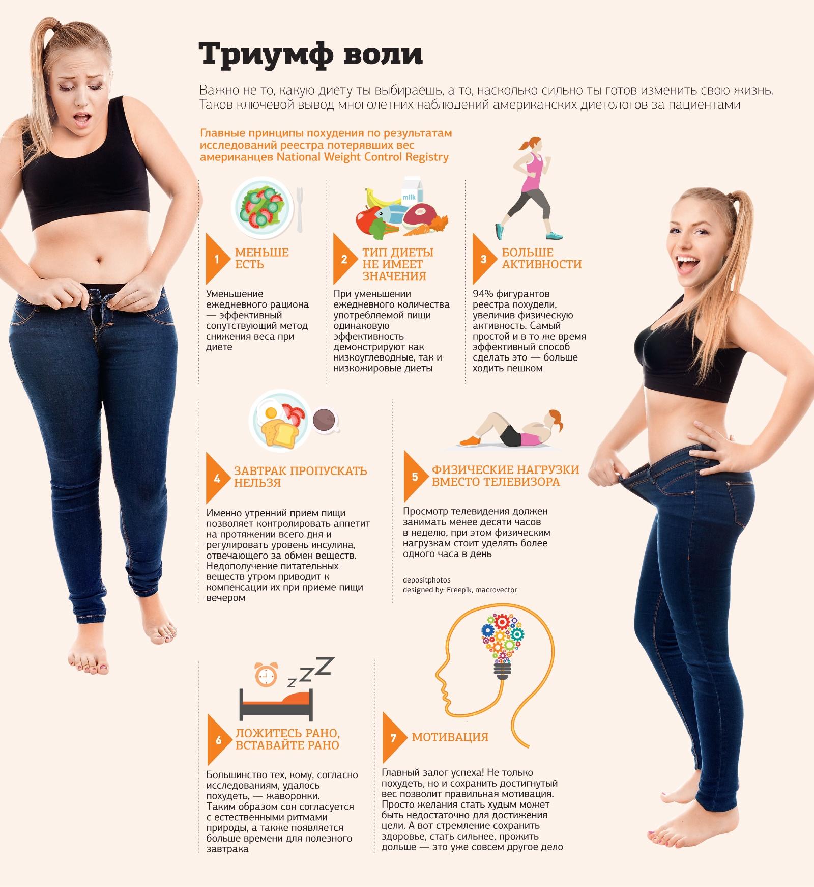 Как похудеть, если вес стоит на месте?