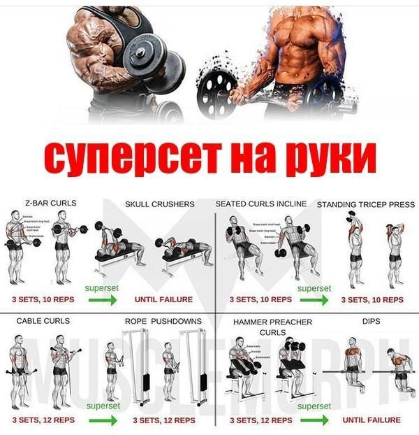 Комплекс упражнений для мужчин «суперсеты для супер рельефа»