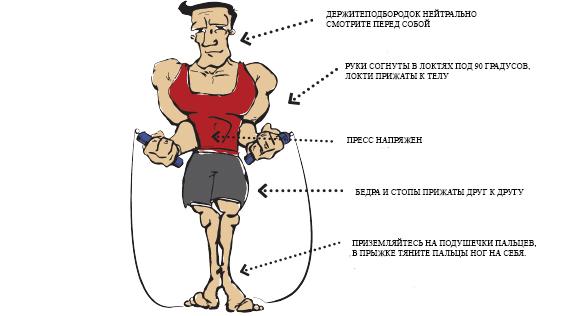 7 причин, почему боксеры прыгают на скакалке