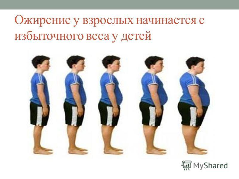 Боремся с лишним весом ребенка безопасно и правильно