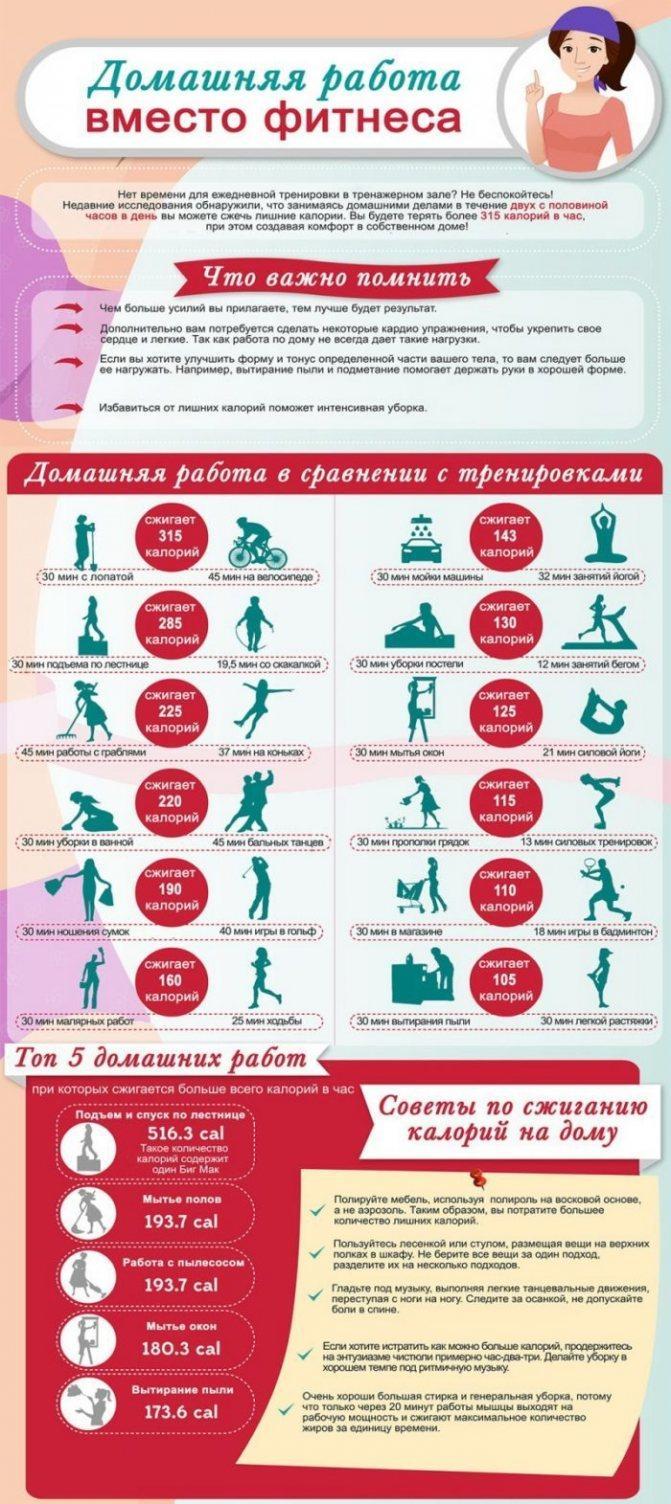 Упражнения сжигающие калории. упражнения, которые сжигают больше всего калорий