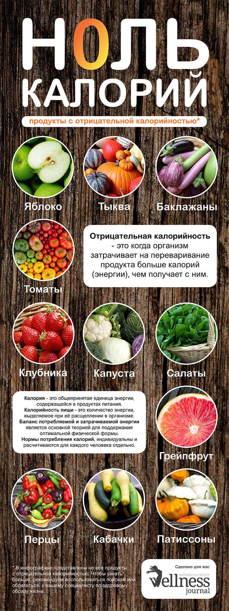 25 сытных продуктов, которые позволят забыть о голоде | курсы и тренинги от лары серебрянской
