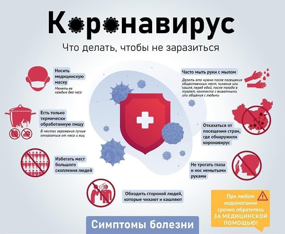 Что делать, если заболел коронавирусом
