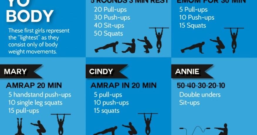 Как начать заниматься спортом после долгого перерыва или с нуля дома